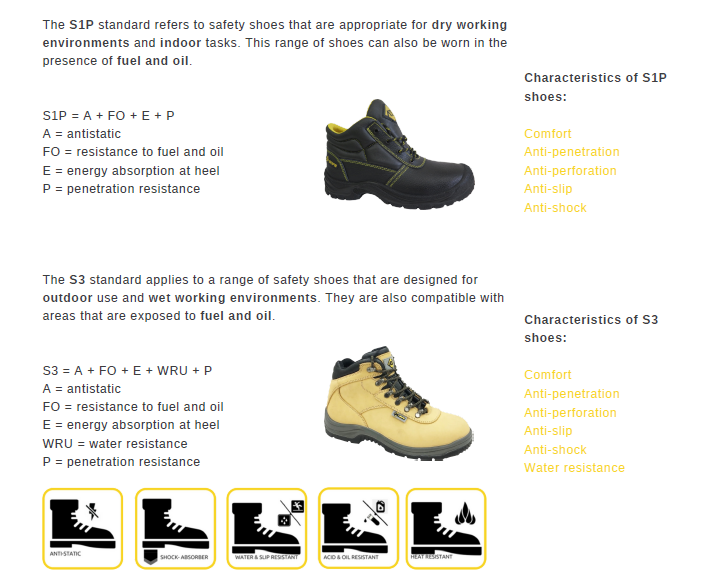 How to choose your safety shoes: S1P or S3? A3 SAFE